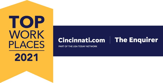Time to nominate 2021 Top Workplaces.